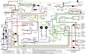 triumph wiring diagram triumph wiring diagrams online wiring diagram for triumph spitfire wiring wiring diagrams