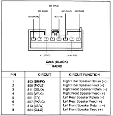 looking for 1997 f 250 speaker wiring diagram from factory to 1997 ford f150 stereo at 97 F150 Speaker Wire Diagram