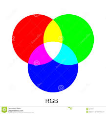 Rgb Definition Graphic Design Rgb Color Modes Stock Vector Illustration Of Nature 12601967