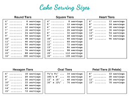 Hexagon Cake Serving Chart Cake Serving Guide In 2019 Cake Sizes Servings Cake