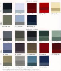 Mercedes S Class And Sl Paint Color Chart 1989 1991