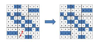 Sudoku Puzzel Solver Sudoku