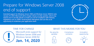 Windows Server Eol Chart Windows Server 2008 End Of Life Risks And Opportunities