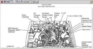 1999 mazda b3000 fuse box diagram vehiclepad 2000 mazda b3000 mazda b3000 engine diagram mazda wiring diagrams
