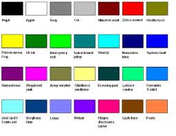Daine Aumans Blog Ici Dulux Colour Chart
