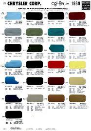Ppg Auto Paint Color Chart Online Www Bedowntowndaytona Com
