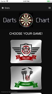 My Dart Chart By Michael Beuster Ios United States