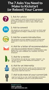 Recommendation Letter For Linkedin Image Collections Letter