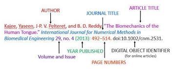 Mla Citation Apa Mla Citation Help Reynolds Library Blog