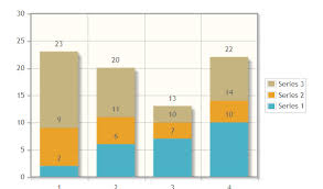 Jqplot Bar Chart Example How To Specify Bar Colors In A Jqplot Stacked Bar Chart