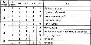 Наталия Егорова Контрольно измерительные материалы Русский язык  Наталия Егорова Контрольно измерительные материалы Русский язык 8 класс
