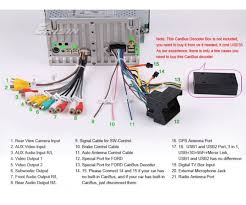 ford fiesta mk4 radio wiring diagram wiring diagram ford car radio stereo audio wiring diagram autoradio connector