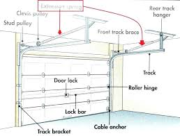 garage door spring garage door garage door torsion springs large size of garage to remember
