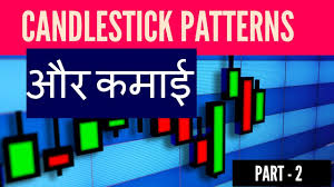 How To Make Money Trading With Candlestick Charts How To Make Money With Multiple Candlestick Patterns Part 2 Stock Trading 3