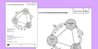 Converting Fractions Decimals And Percentages Guide Maths