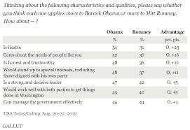 5 Strengths And Weaknesses Mitt Romney Brings Strengths And Weaknesses To Gop Stage