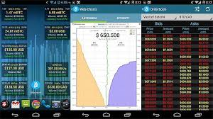 Bitcoin Charts For Android Widgets And Apps