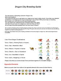 Dragon City Element Chart City Dragon Document Pdf Archive