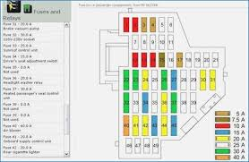 2013 gti fuse diagram wiring diagram libraries 2013 vw cc fuse box simple wiring diagram schema2014 vw cc fuse box diagram wiring diagram