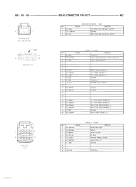 wiring diagram for jeep liberty radio wiring 2006 jeep liberty radio wiring diagram 2006 wiring diagrams on wiring diagram for 2003 jeep