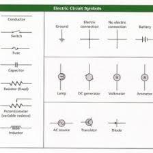 schematic symbols chart symbols chart auto elect motors electric electric wiring diagram symbols nilzanet