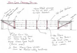 fence drawing. Info-sheets-assembly-flood-fence-drawing Fence Drawing