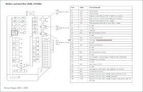 2012 nissan rogue fuse box diagram wiring diagram perf ce fuse box for nissan rogue wiring diagrams bib 2012 nissan rogue fuse box diagram