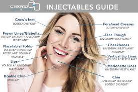 under eye filler guides