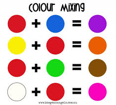 Paint Color Mixing Chart Primary Color Chart With Names For Kids Www