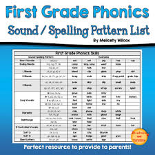 All About Spelling Phonogram Chart Phonics Sound Spelling Pattern List