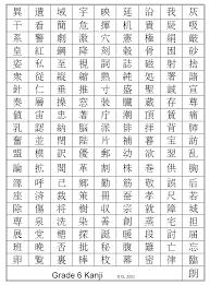 Kanji Chart Nihongo O Narau Sixth Grade Kanji Chart