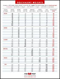Paper Weight Conversion Chart Paper Weight Conversion Chart For More Than Books Star