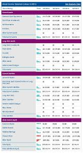 amazon balance sheet sheet amazon 2016