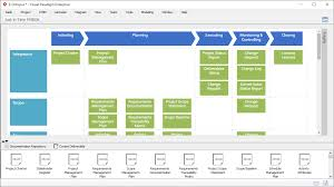 Deliverables Template Pmbok Software Process Map And More