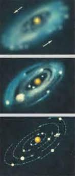 Солнечная система Происхождение формирование планет Солнечной системы
