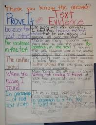 "where s your proof "" teaching kids to use evidence the great  sentence starters archor chart"