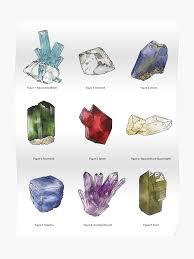 Gemstone Chart Poster