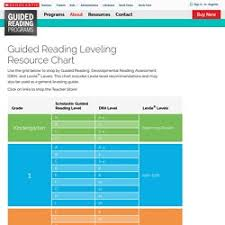 Guided Reading Correlation Chart Scholastic Scholastic Guided Reading Program For The Classroom Pearltrees