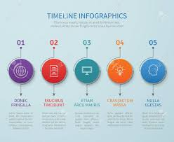 Process Steps Abstract Timeline Vector Infographics With Business Process Steps