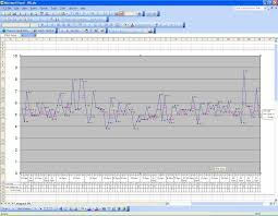 Tutorial How To Log Chart Blood Glucose In Excel