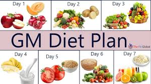 Healthy Meal Chart To Lose Weight Gm Diet Plan A Healthy Meal Plan To Lose Weight Just In 7