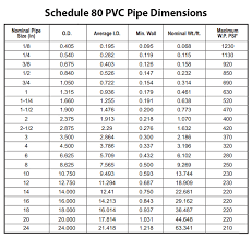 51 You Will Love Pipe Plug Size Chart