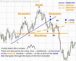 Pin On Option Trading Strategies