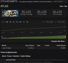 Steam Charts Mmorpg Steam Chart Of Atlas Is Out Shows 36 000 Concurrent