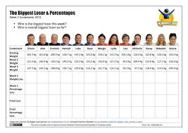 Biggest Loser Excel Spreadsheet Pin On Weight Loss