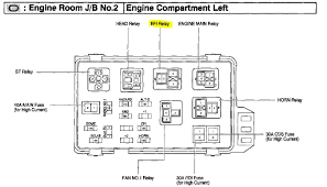 94 toyota camry am2 fuse box diagram wiring library templates 2003 toyota camry engine diagram