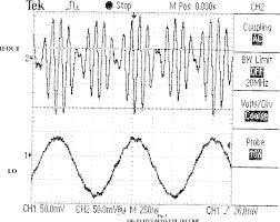 Gilbert Cell Design Pdf A Gilbert Cell Mixer In Cmos And Bjt Technology