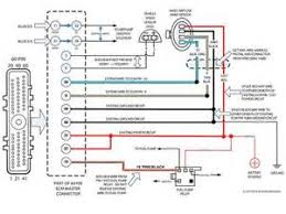 similiar bmw relay diagram for 1989 keywords peugeot 206 in addition bmw fuse box diagram besides electric fence