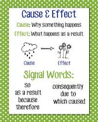 cause and effect visual cause and effect anchor charts great way to get the students to