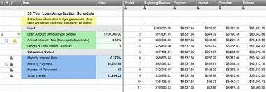 Loan Amortization Schedule Template Smartsheet